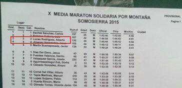 X Media Maratón de Montaña Solidaria